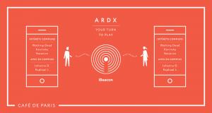ARDX, première application sociale de rencontre connectée
