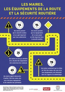 Infographie Route_HD