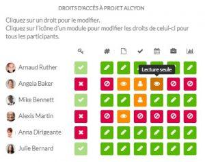 WIMI - la plateforme de travail collaborative française intégrée et sécurisée